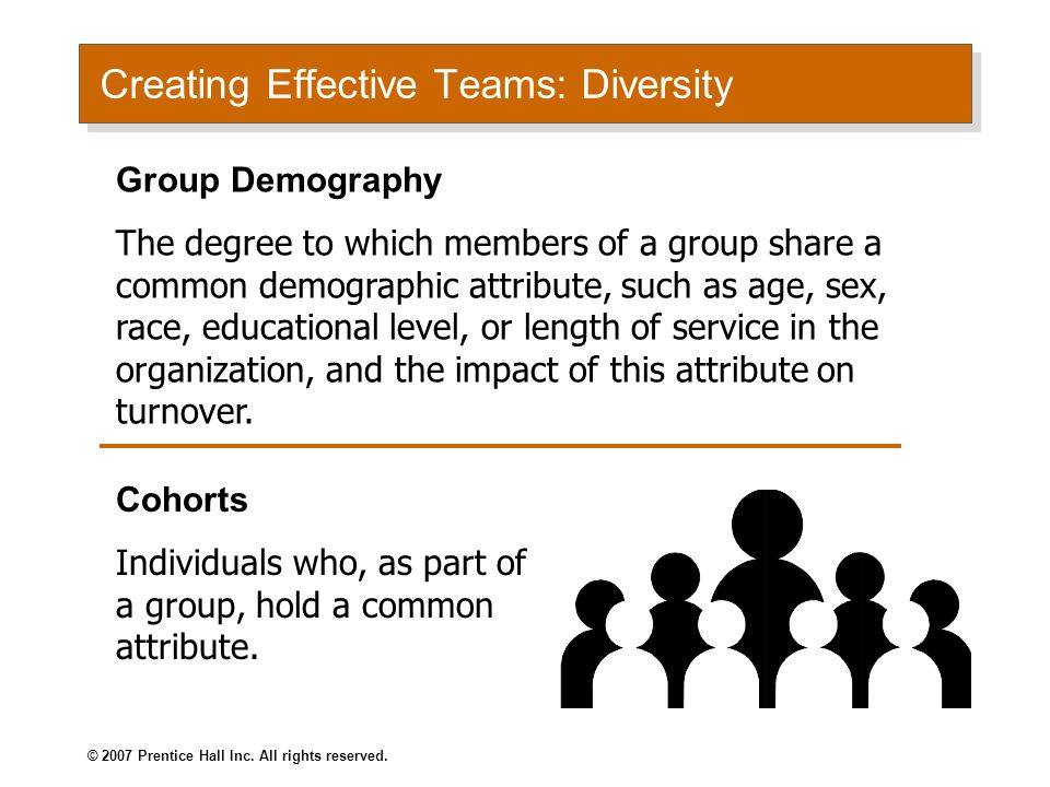 Creating Effective Teams: Diversity