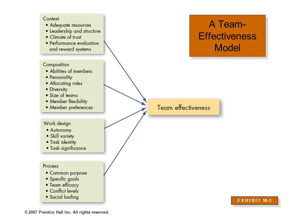 A Team-Effectiveness Model