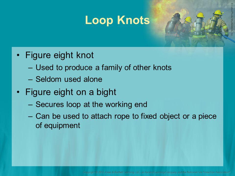 Loop Knots Figure eight knot Figure eight on a bight