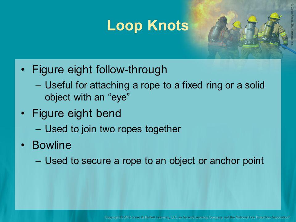 Loop Knots Figure eight follow-through Figure eight bend Bowline