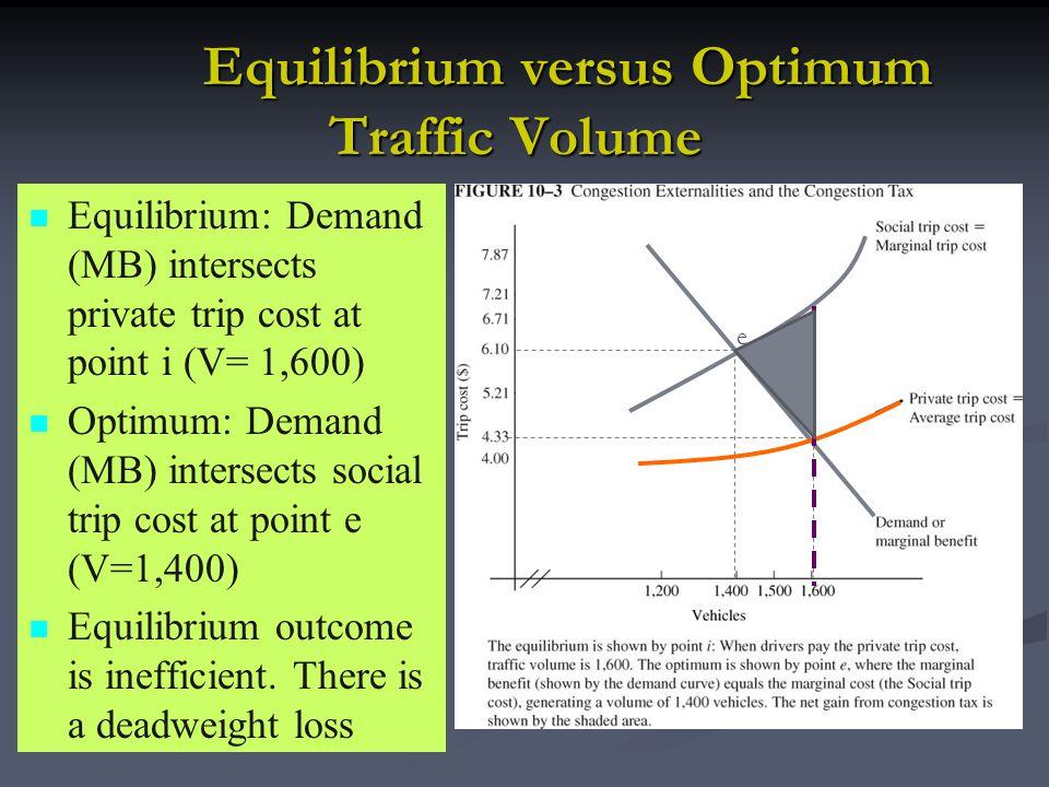 Equilibrium versus Optimum Traffic Volume