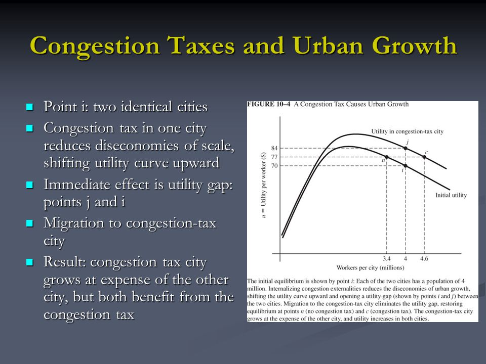 Congestion Taxes and Urban Growth
