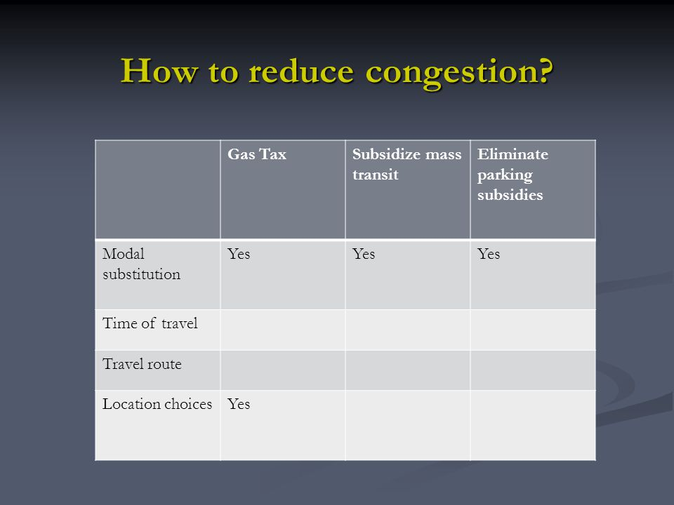How to reduce congestion