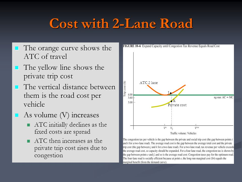 Cost with 2-Lane Road .k The orange curve shows the ATC of travel