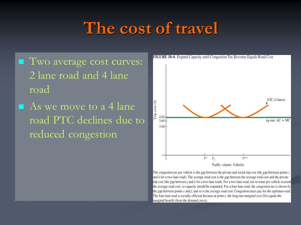 The cost of travel Two average cost curves: 2 lane road and 4 lane road.