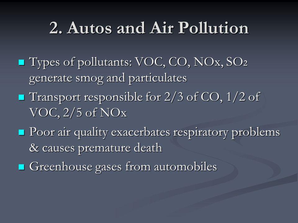 2. Autos and Air Pollution
