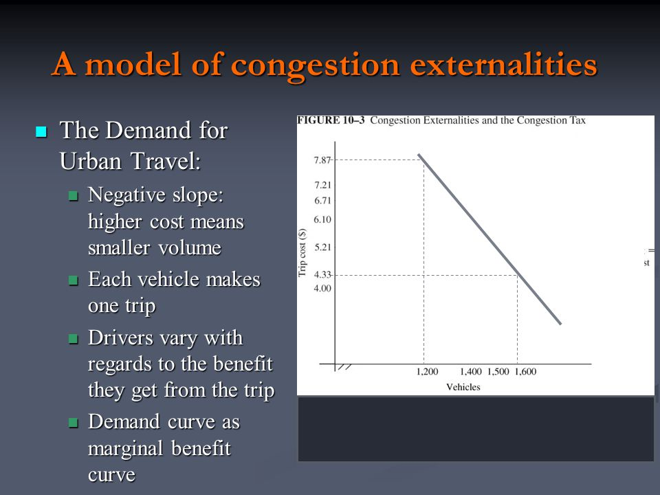 A model of congestion externalities
