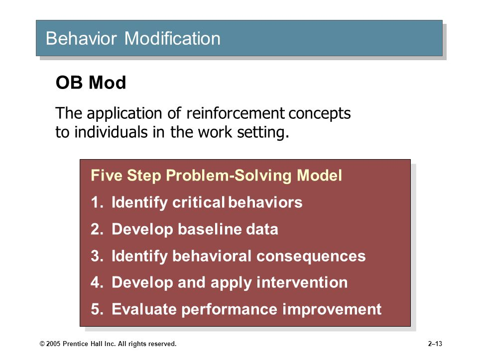 Behavior Modification