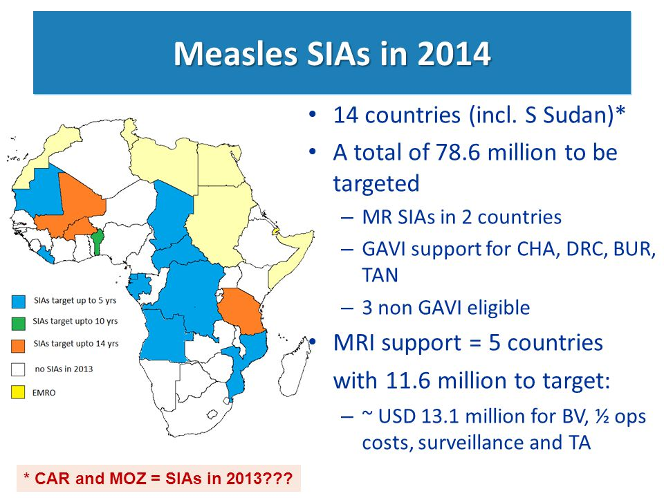 Measles SIAs in 2014 14 countries (incl. S Sudan)*