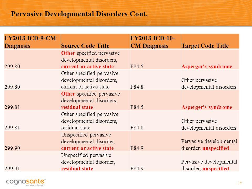 Pervasive Developmental Disorders Cont.