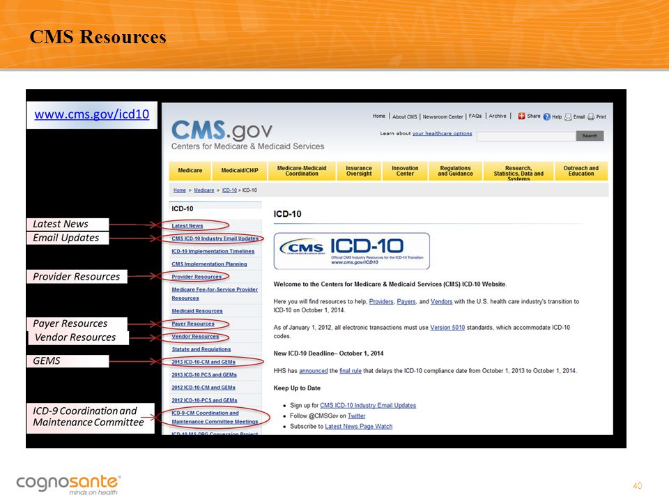 CMS Resources The CMS website is a great resource for information – it's your tax dollars at work so take advantage of it….