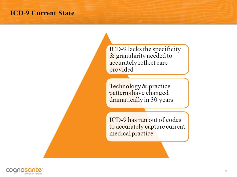 ICD-9 Current State ICD-9 lacks the specificity & granularity needed to accurately reflect care provided.