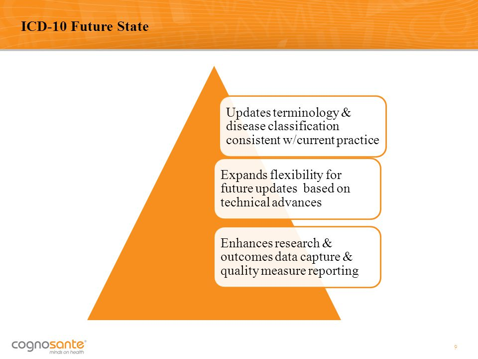 ICD-10 Future State Updates terminology & disease classification consistent w/current practice.