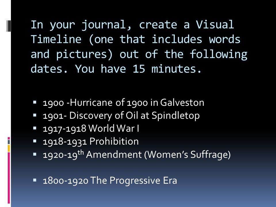 In your journal, create a Visual Timeline (one that includes words and pictures) out of the following dates. You have 15 minutes.