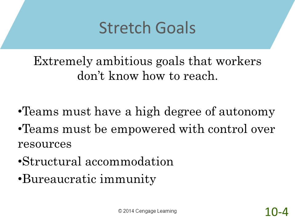 Extremely ambitious goals that workers don't know how to reach.