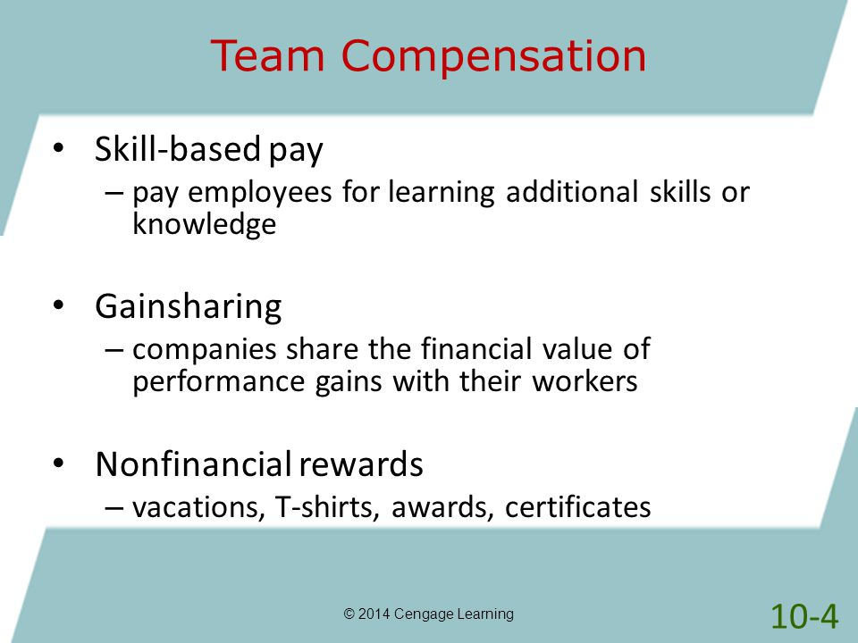 Team Compensation Skill-based pay Gainsharing Nonfinancial rewards