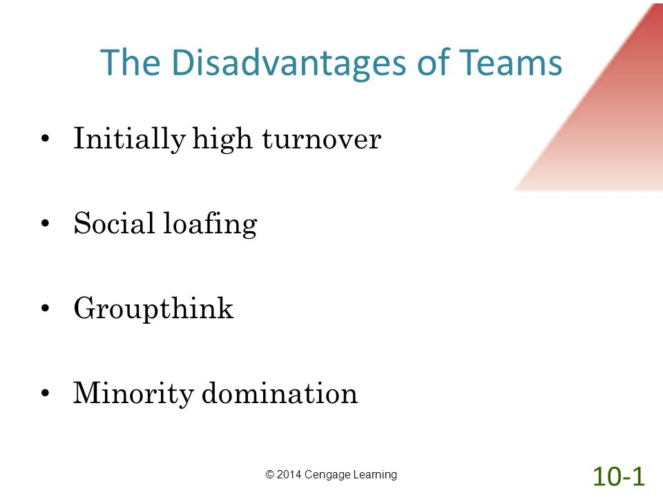 The Disadvantages of Teams