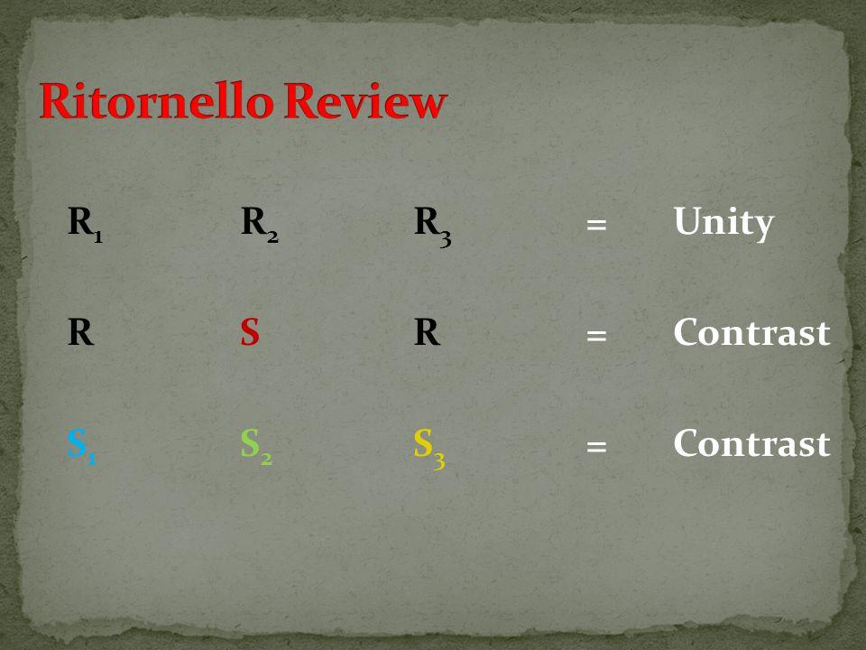 Ritornello Review R1 R2 R3 = Unity R S R = Contrast