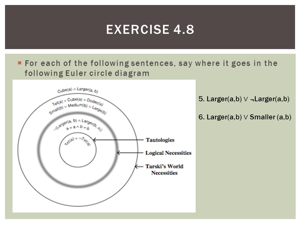 Exercise 4.8 For each of the following sentences, say where it goes in the following Euler circle diagram.