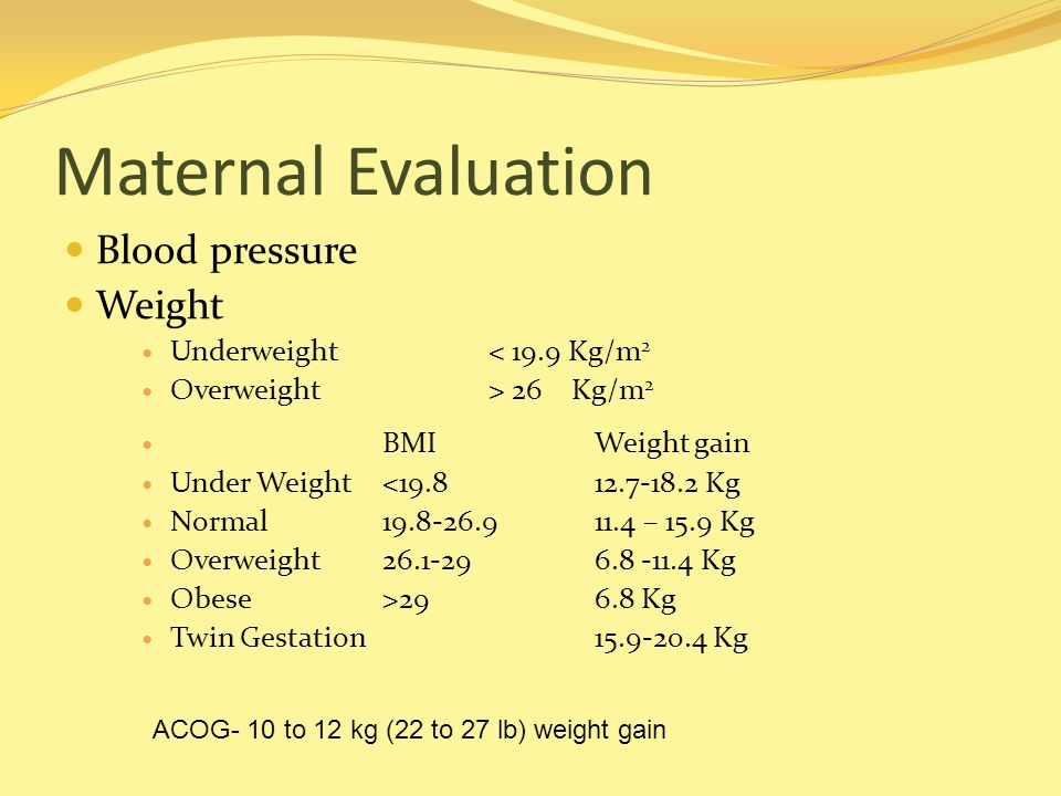 Maternal Evaluation Blood pressure Weight Underweight < 19.9 Kg/m2