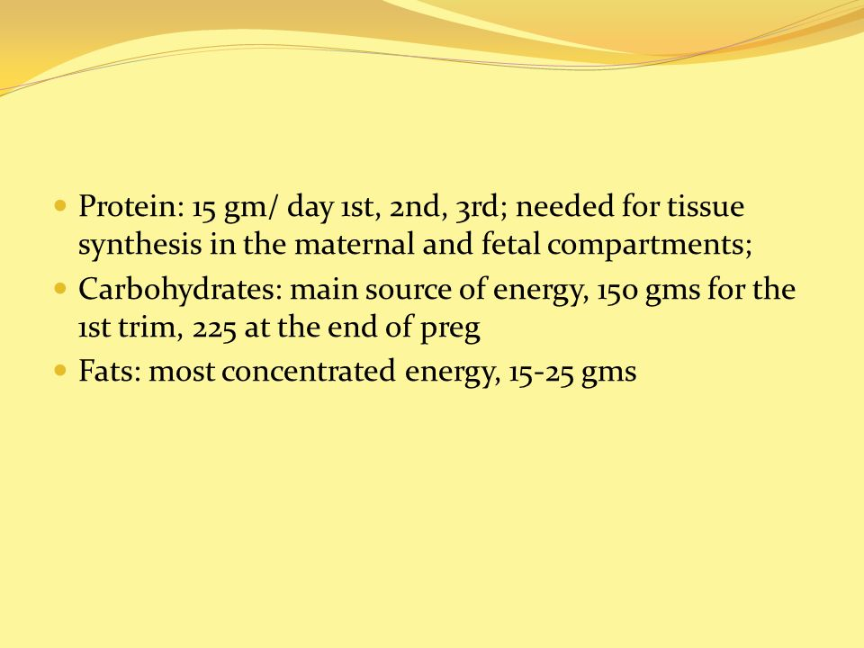 Protein: 15 gm/ day 1st, 2nd, 3rd; needed for tissue synthesis in the maternal and fetal compartments;