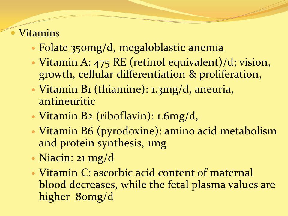 Folate 350mg/d, megaloblastic anemia