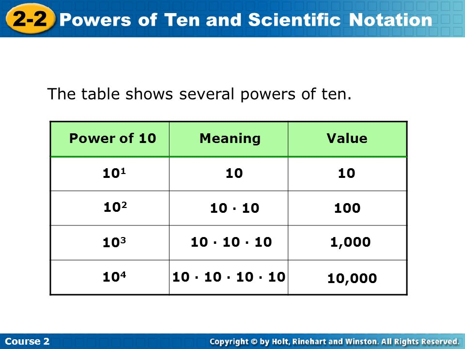 2-2 Powers of Ten and Scientific Notation