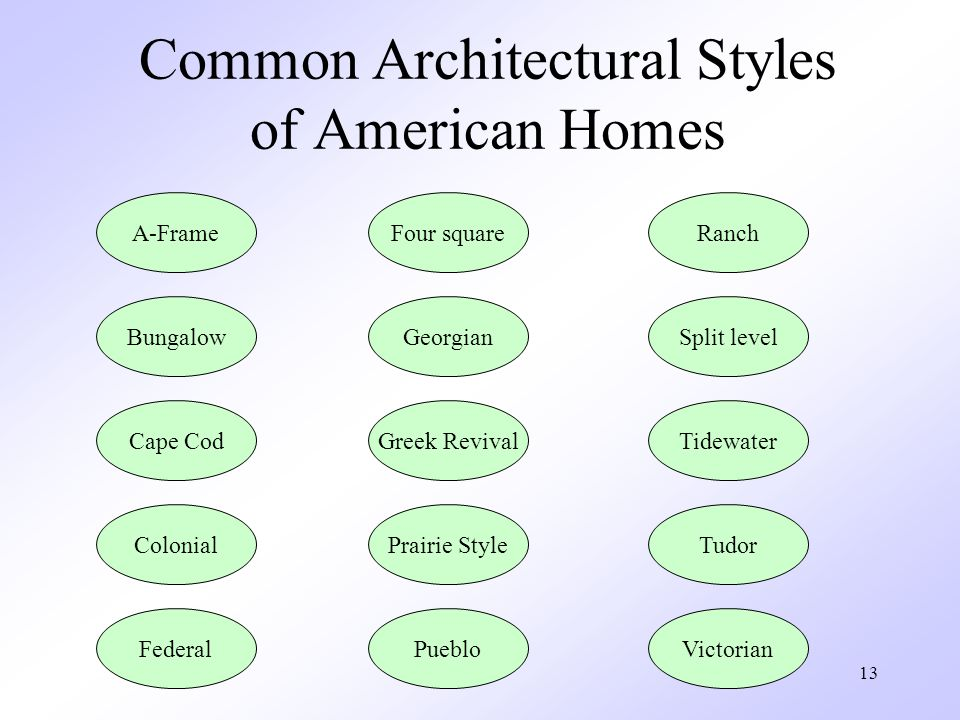 Chapter 10 architectural design ppt video online download for Common architectural styles
