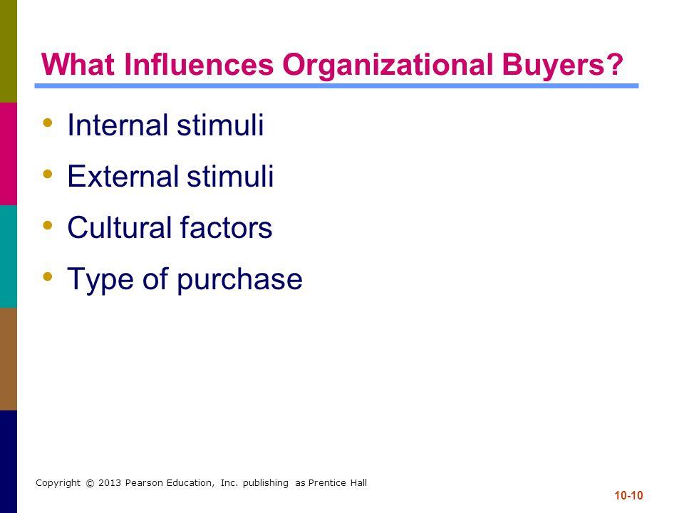 What Influences Organizational Buyers