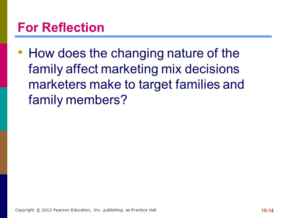 For Reflection How does the changing nature of the family affect marketing mix decisions marketers make to target families and family members
