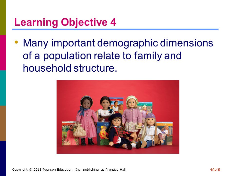 Learning Objective 4 Many important demographic dimensions of a population relate to family and household structure.