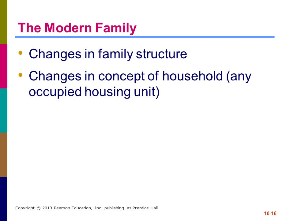 Changes in family structure