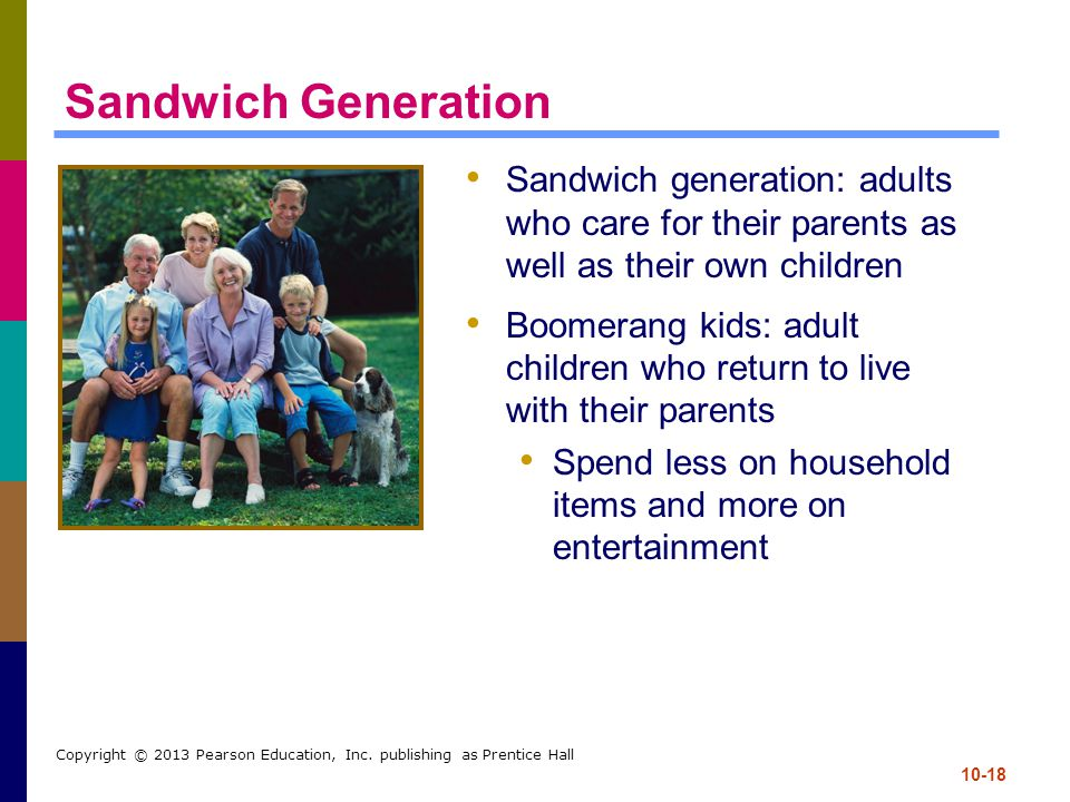 Sandwich Generation Sandwich generation: adults who care for their parents as well as their own children.