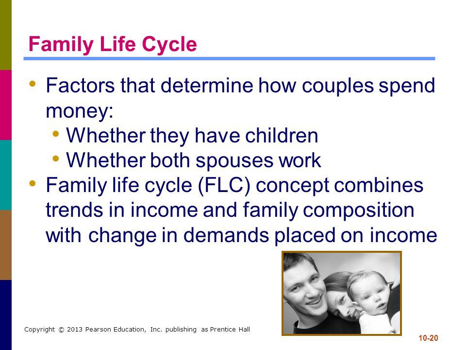 Factors that determine how couples spend money: