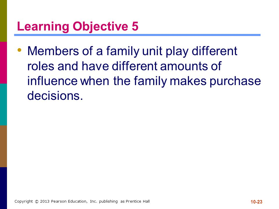 Learning Objective 5 Members of a family unit play different roles and have different amounts of influence when the family makes purchase decisions.