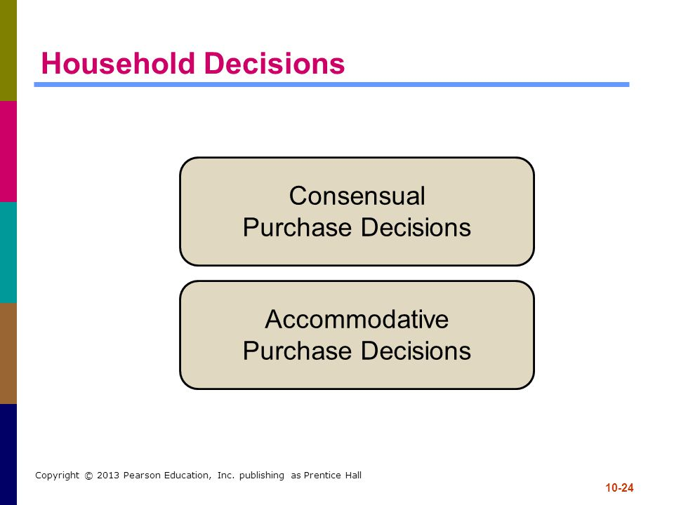 Household Decisions Consensual Purchase Decisions Accommodative