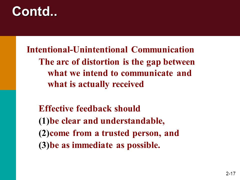Contd.. Intentional-Unintentional Communication