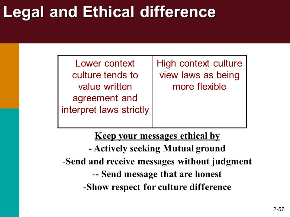 Legal and Ethical difference