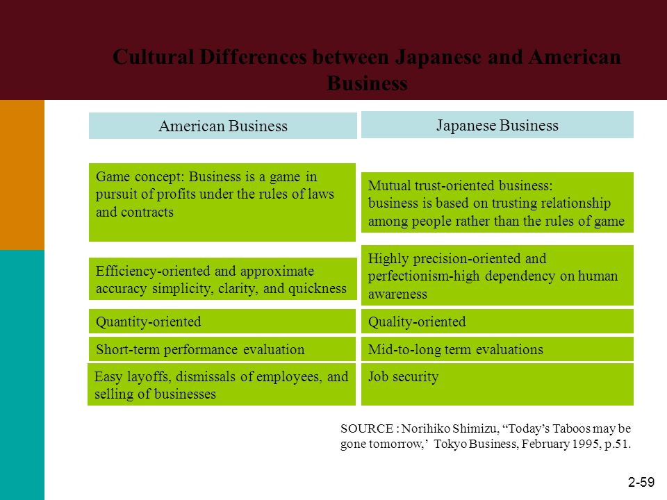 yugioh differences between japanese and american relationship