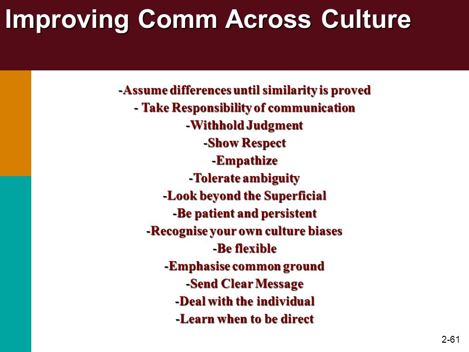 Improving Comm Across Culture