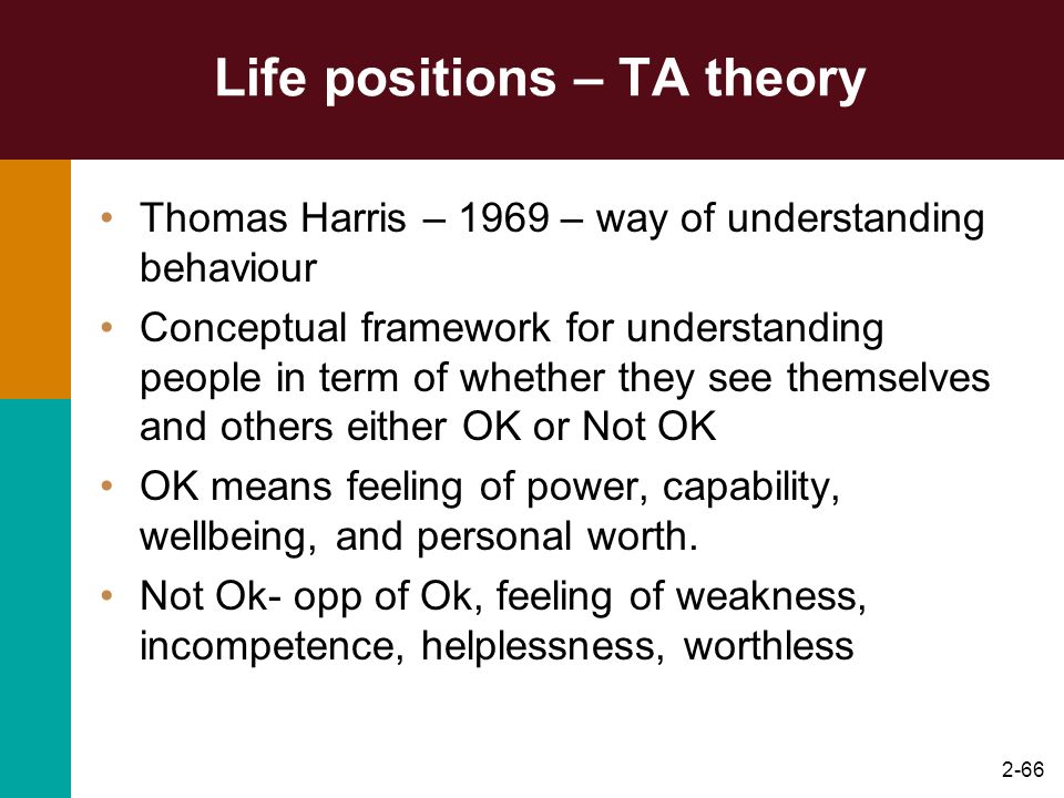 Life positions – TA theory