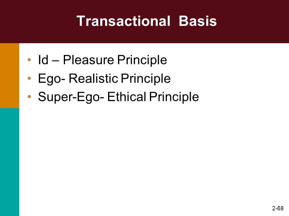 Transactional Basis Id – Pleasure Principle Ego- Realistic Principle