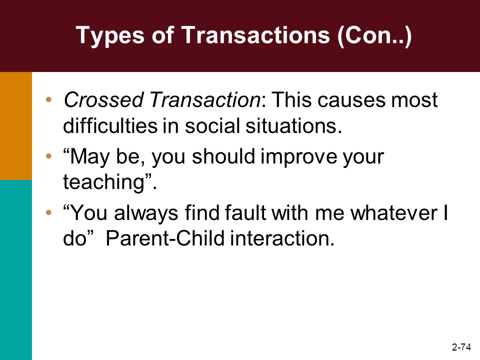 Types of Transactions (Con..)