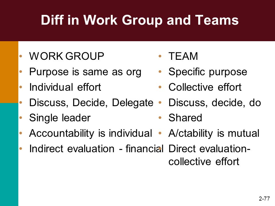 Diff in Work Group and Teams