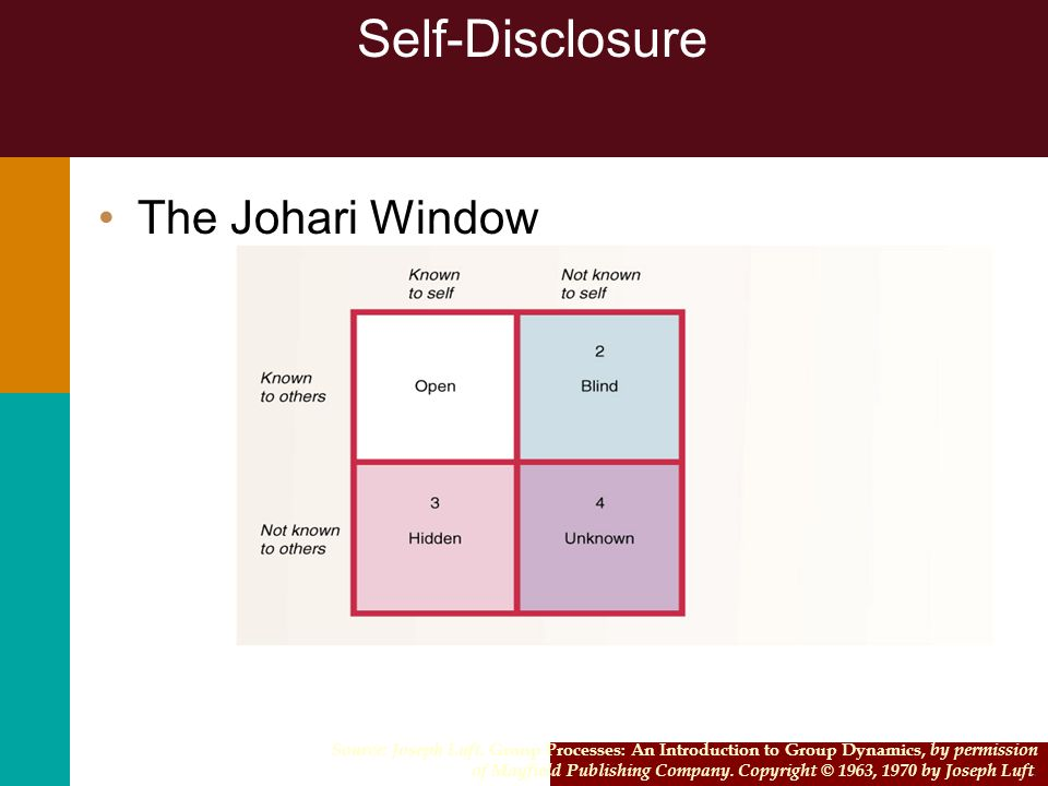 Self-Disclosure The Johari Window
