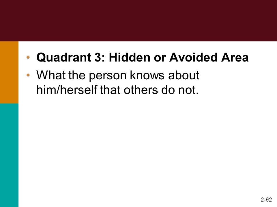 Quadrant 3: Hidden or Avoided Area