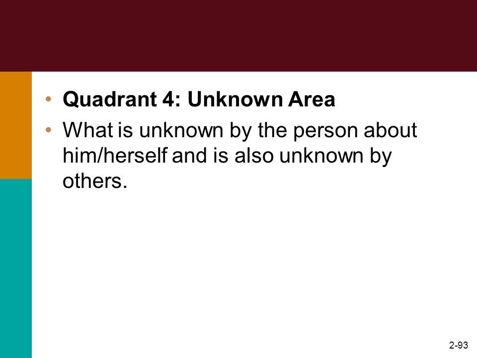 Quadrant 4: Unknown Area