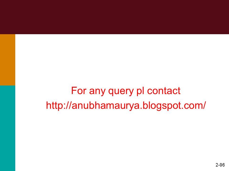 For any query pl contact http://anubhamaurya.blogspot.com/