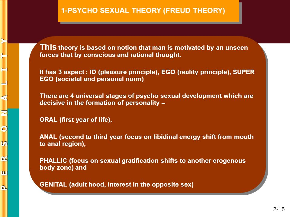 psycho sexual development Freud's stages of psychosexual development sigmund freud (1856-1939) is probably the most well known theorist when it comes to the development of personality.