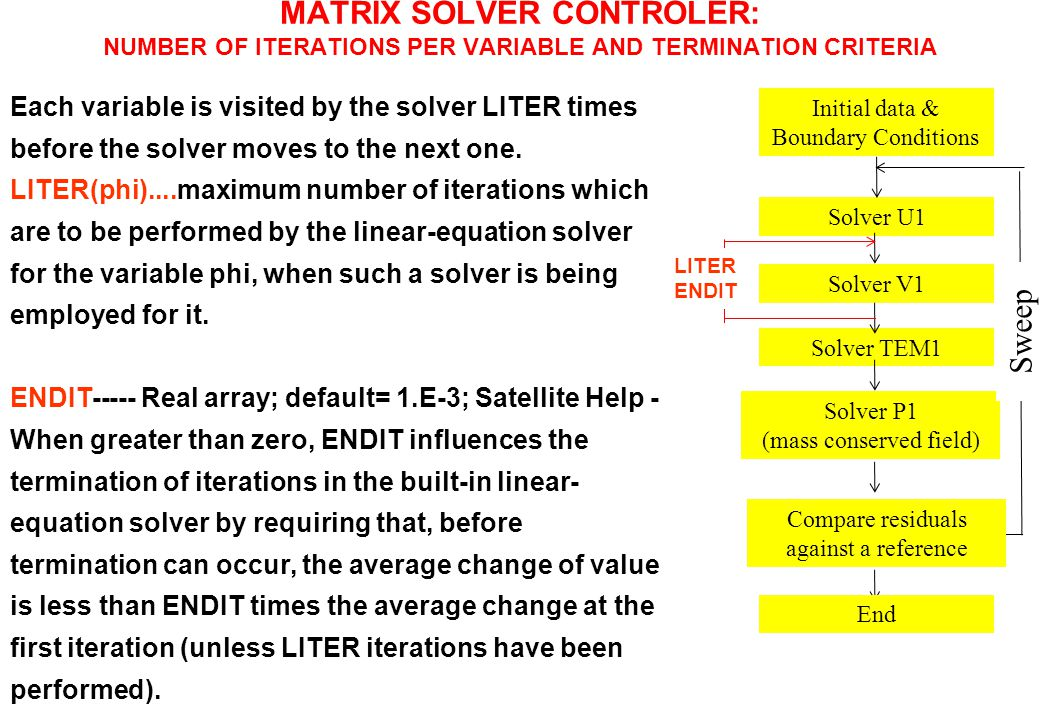 MATRIX SOLVER CONTROLER: NUMBER OF ITERATIONS PER VARIABLE AND TERMINATION CRITERIA